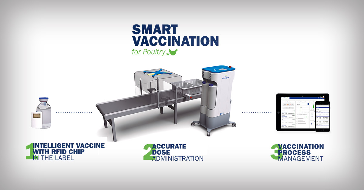 Smart Vaccination in coccidiosis prevention combines a smart vaccine, a vaccination device and a software to achieve optimum administration and traceability